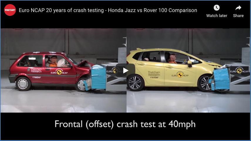 Crash Test Dummies Take a Beating